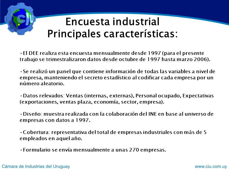 ...y a nivel sectorial Nota: el indicador de expectativas fue ponderado por el personal ocupado de cada empresa También dan señales respecto a la evolución futura de las exportaciones y de las ventas en el mercado interno.