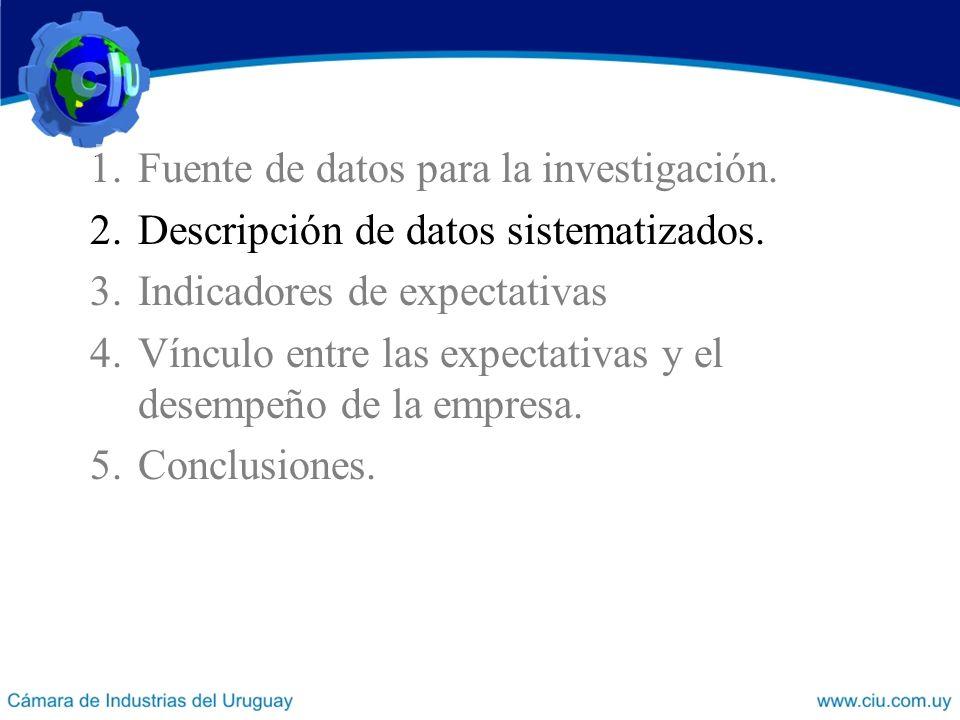 1.Fuente de datos para la investigación. 2.Descripción de datos sistematizados.