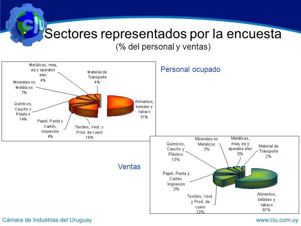 Para simplificar se trabaja con cuatro grupos de acuerdo a la especialización industrial de las ramas