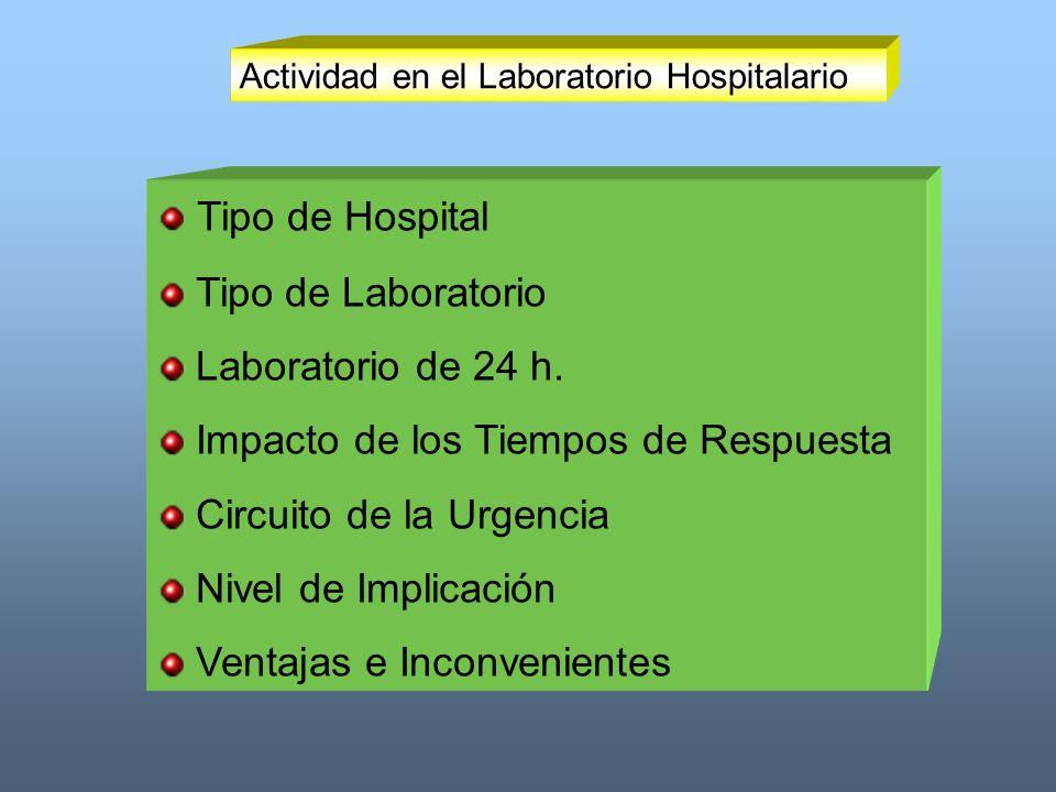 Tipo de Hospital Tipo de Laboratorio Laboratorio de 24 h. Impacto de los Tiempos de Respuesta Circuito de la Urgencia Nivel de Implicación Ventajas e