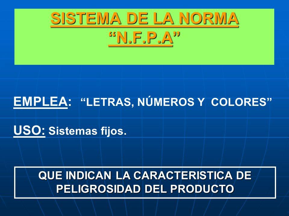 SISTEMA DE IDENTIFICACION DE LA N.F.P.A DE LA N.F.P.A PARA ESTABLECIMIETOS FIJOS