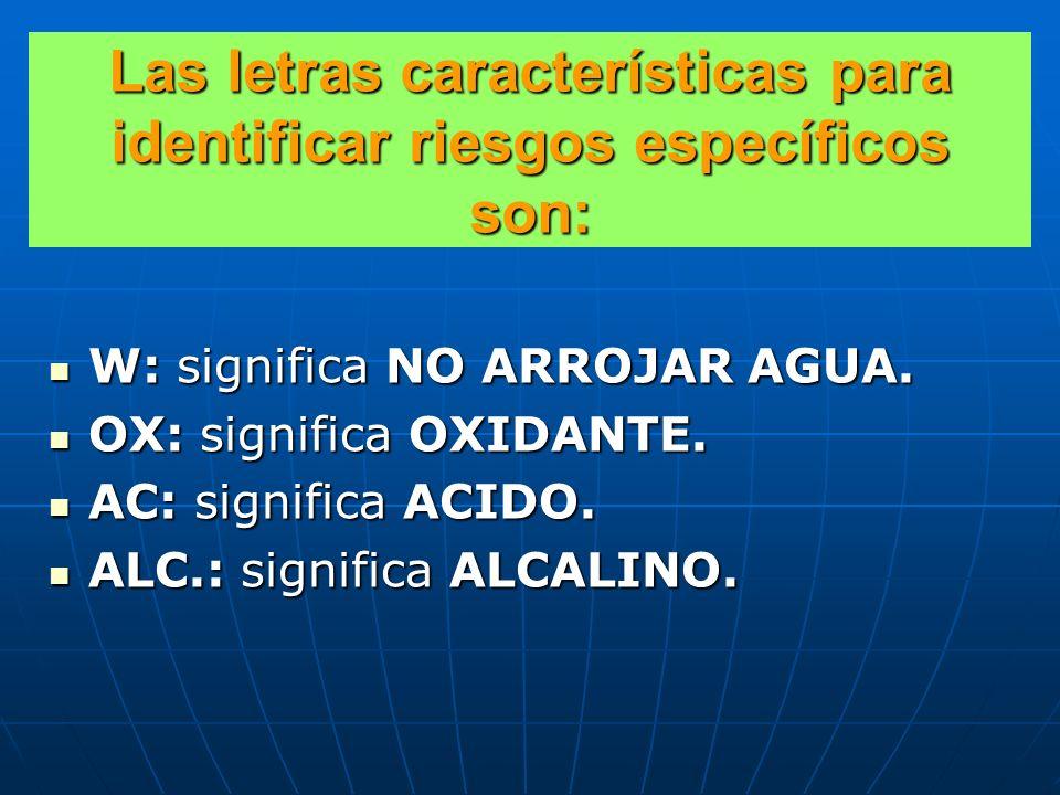 DIAMANTE DE LA N.F.P.A RIESGO SALUD RIESGO INFLAMABILIDAD RIESGO REACTIVIDAD RIESGO ESPECIFICO