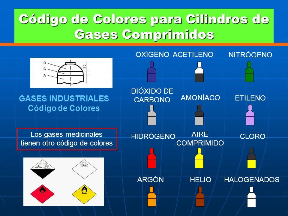 TIPO DE CILINDRO Y COLOR AMONIACO