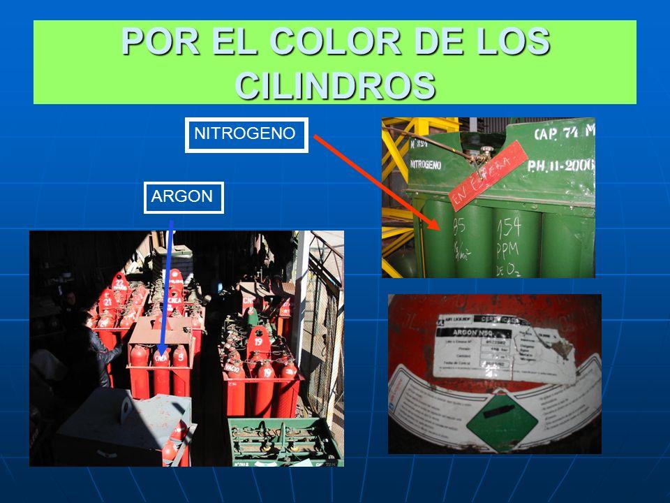 Código de Colores para Cilindros de Gases Comprimidos DIÓXIDO DE CARBONO AMONÍACO ETILENO AIRE COMPRIMIDO CLORO ARGÓNHELIOHALOGENADOS GASES INDUSTRIAL