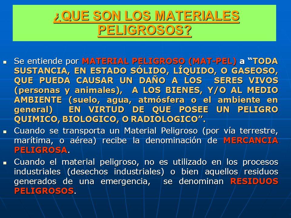 INCENDIO RESCATE Y PREVENCIÓN www.sobreincendios.com MATERIALES PELIGROSOS