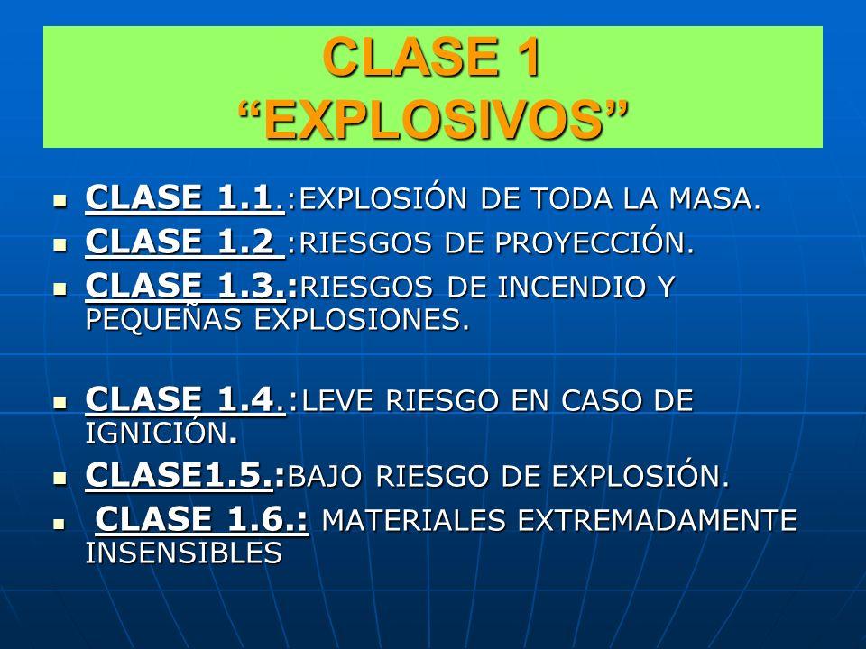 LOS NUMEROS DE LA PLACA 1. EXPLOSIVOS 2. GASES 3. LIQUIDOS INFLAMABLES 4. SÓLIDOS 5. OXIDANTES 6. TOXICOS 7. RADIACTIVOS 8. CORROSIVOS 9. MISCELÁNEOS