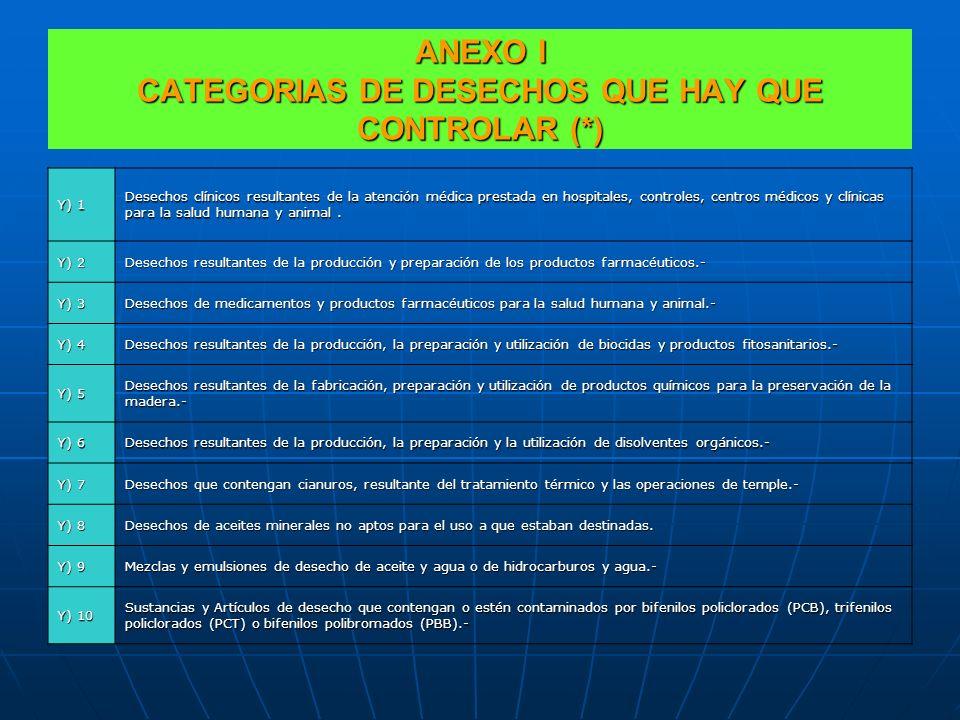 ANEXO I CATEGORIAS DE DESECHOS QUE HAY QUE CONTROLAR (*) Y) 1 Desechos clínicos resultantes de la atención médica prestada en hospitales, controles, centros médicos y clínicas para la salud humana y animal.