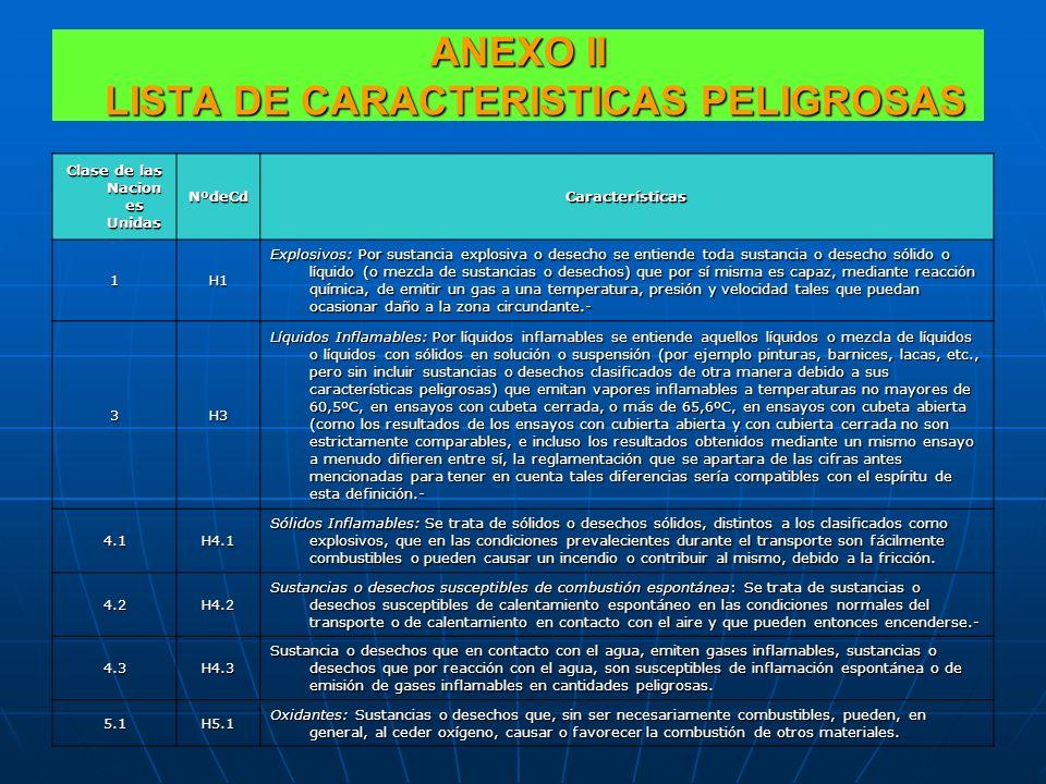ANEXO I CATEGORIAS DE DESECHOS QUE HAY QUE CONTROLAR (*) Y) 1 Desechos clínicos resultantes de la atención médica prestada en hospitales, controles, c