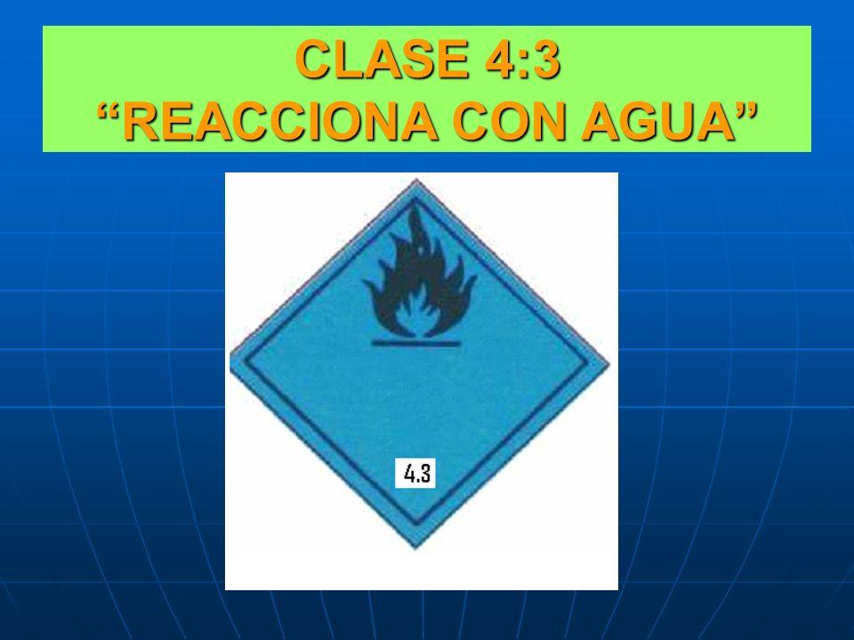 CLASE 4.2 REACCIONA CON EL AIRE