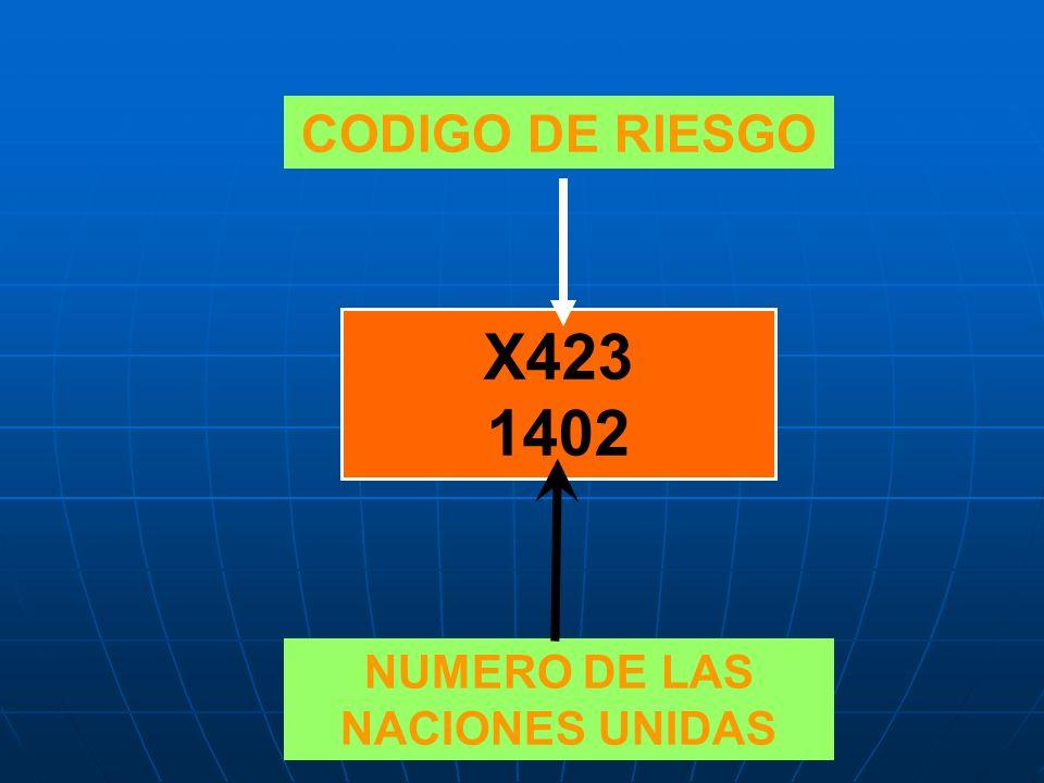IDENTIFICACION DE MATERIALES PELIGROS