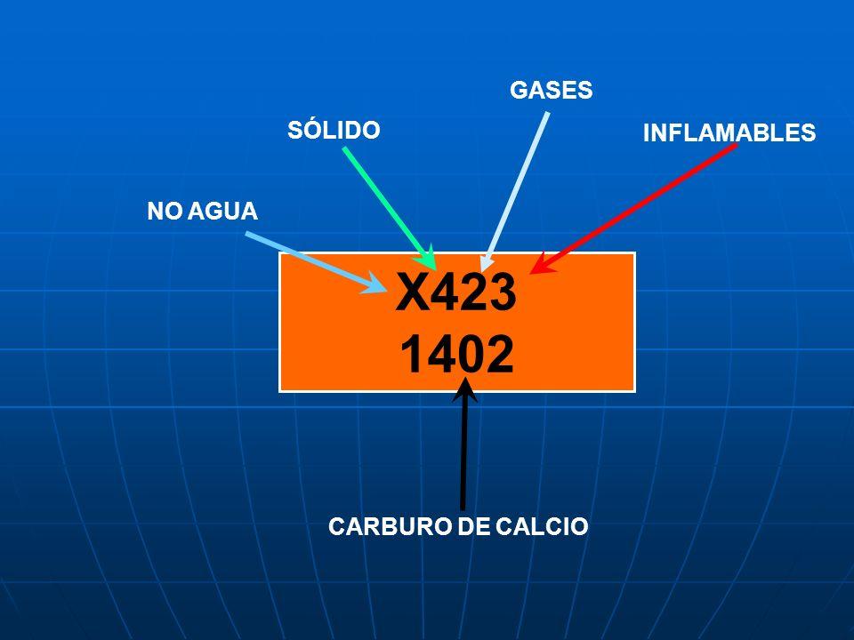 X423 1402 NUMERO DE LAS NACIONES UNIDAS CODIGO DE RIESGO