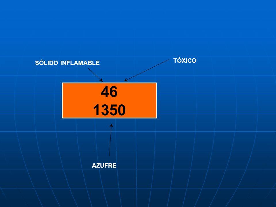 X423 1402 NO AGUA SÓLIDO CARBURO DE CALCIO INFLAMABLES GASES