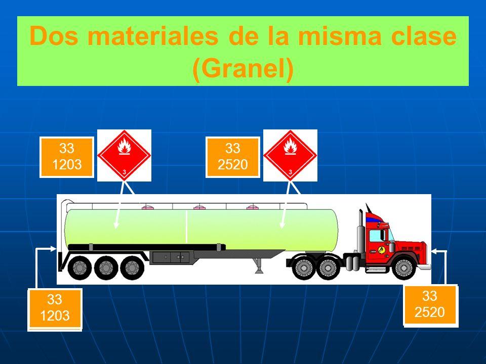 Camión y remolque con dos materiales de distinta clase (Carga General) 33 1203 80 2443 33 1203 80 2443