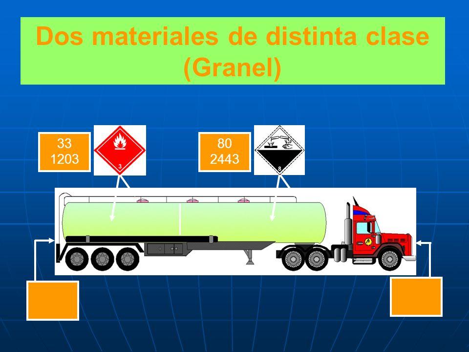 Dos materiales de la misma clase (Granel) 33 1203 33 2520 33 1203 33 2520