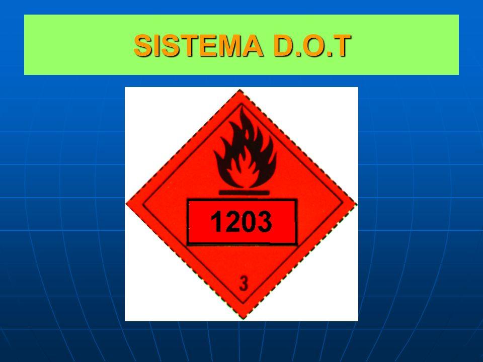 SISTEMA D.O.T. Transporte de MAT. PEL. POR CARRETERA, en los EEUU. Transporte de MAT. PEL. POR CARRETERA, en los EEUU. NO ES OBLIGATORIO EN TODOS LOS