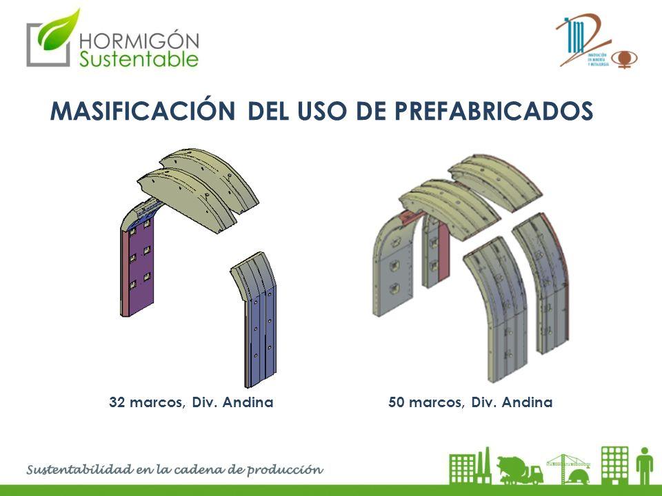 MASIFICACIÓN DEL USO DE PREFABRICADOS 32 marcos, Div. Andina 50 marcos, Div. Andina
