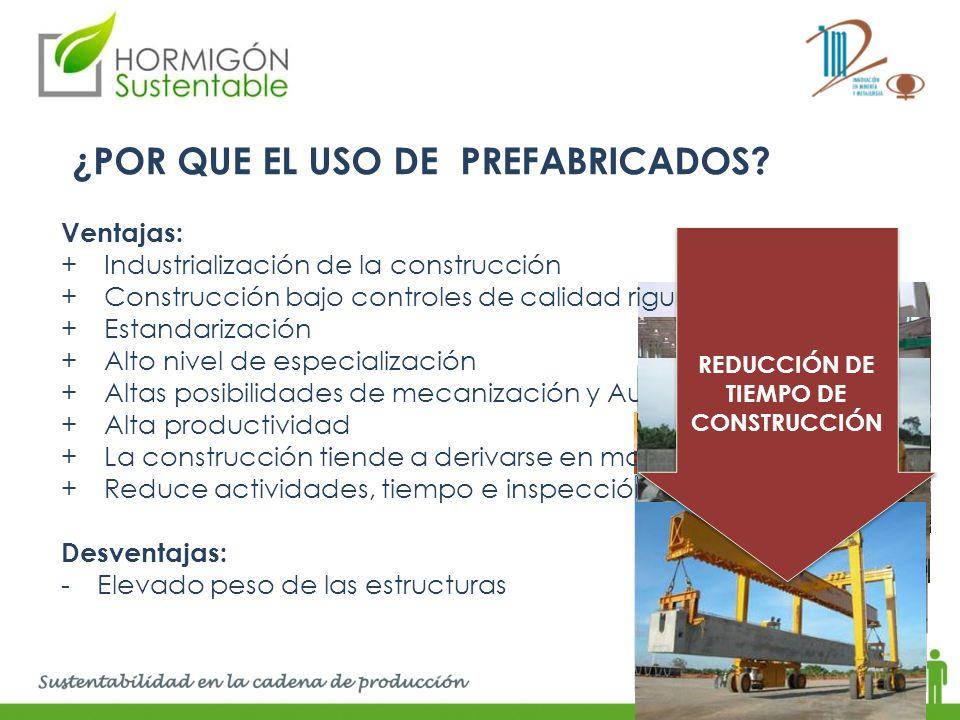 Ventajas: + Industrialización de la construcción + Construcción bajo controles de calidad rigurosos + Estandarización + Alto nivel de especialización