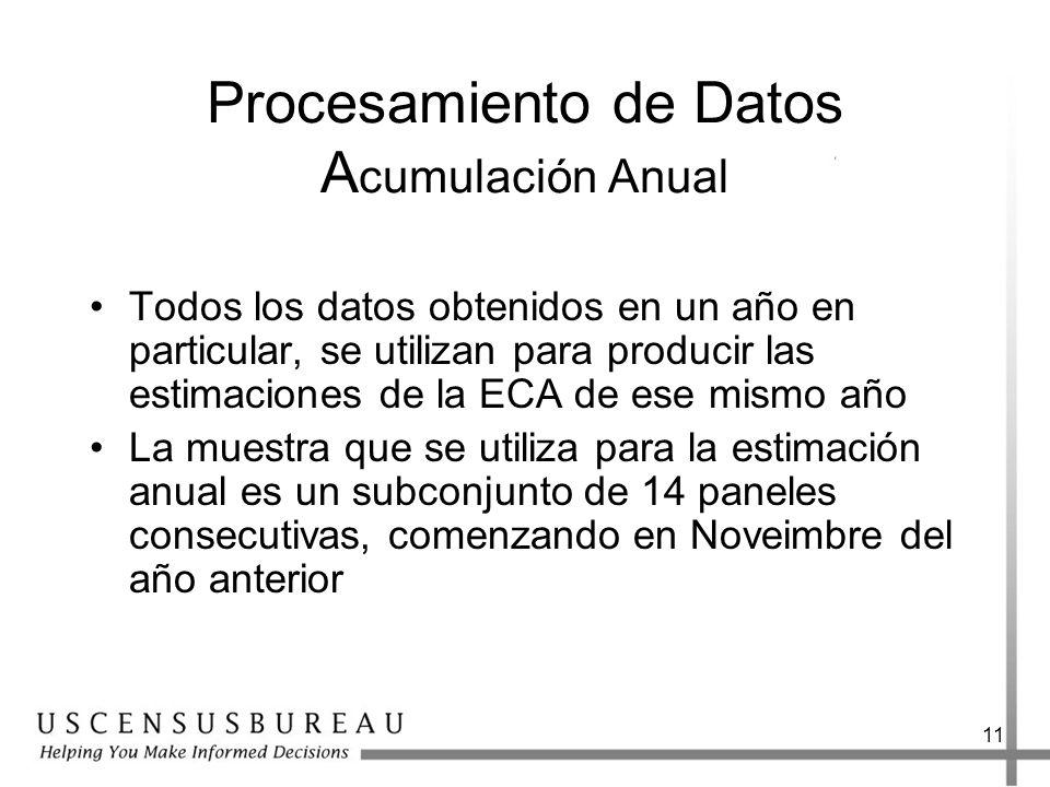 11 Procesamiento de Datos A cumulación Anual Todos los datos obtenidos en un año en particular, se utilizan para producir las estimaciones de la ECA de ese mismo año La muestra que se utiliza para la estimación anual es un subconjunto de 14 paneles consecutivas, comenzando en Noveimbre del año anterior
