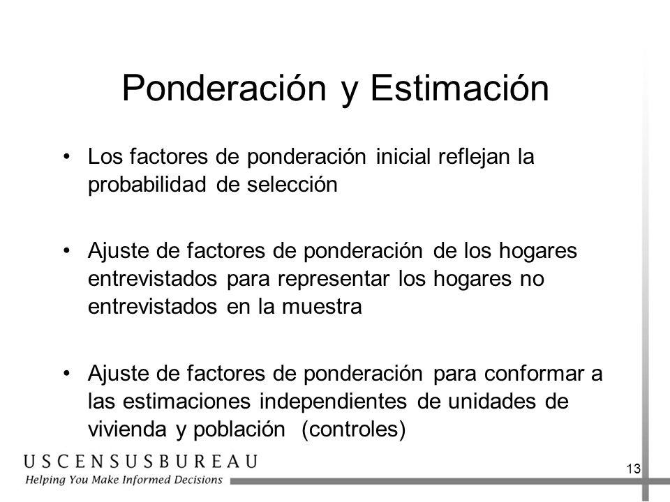 13 Ponderación y Estimación Los factores de ponderación inicial reflejan la probabilidad de selección Ajuste de factores de ponderación de los hogares