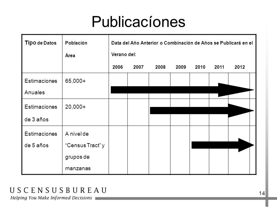 14 Publicacíones Tipo de Datos Población Área Data del Año Anterior o Combinación de Años se Publicará en el Verano del: 2006 2007 2008 2009 2010 2011