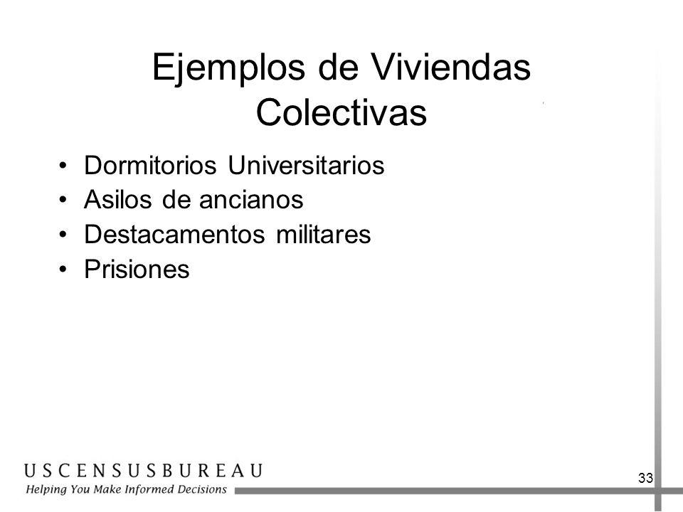 33 Ejemplos de Viviendas Colectivas Dormitorios Universitarios Asilos de ancianos Destacamentos militares Prisiones
