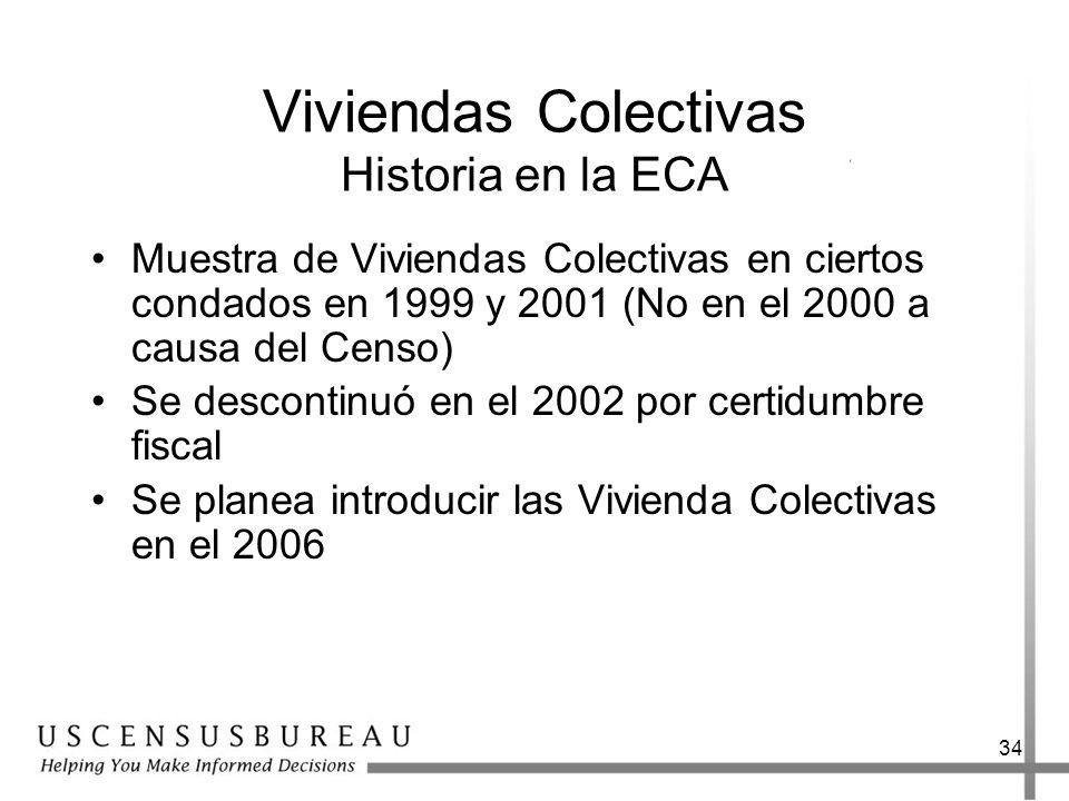 34 Viviendas Colectivas Historia en la ECA Muestra de Viviendas Colectivas en ciertos condados en 1999 y 2001 (No en el 2000 a causa del Censo) Se descontinuó en el 2002 por certidumbre fiscal Se planea introducir las Vivienda Colectivas en el 2006