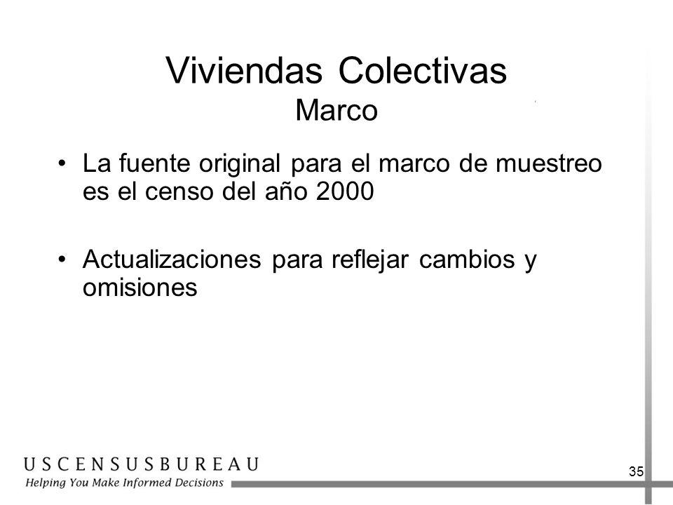 35 Viviendas Colectivas Marco La fuente original para el marco de muestreo es el censo del año 2000 Actualizaciones para reflejar cambios y omisiones