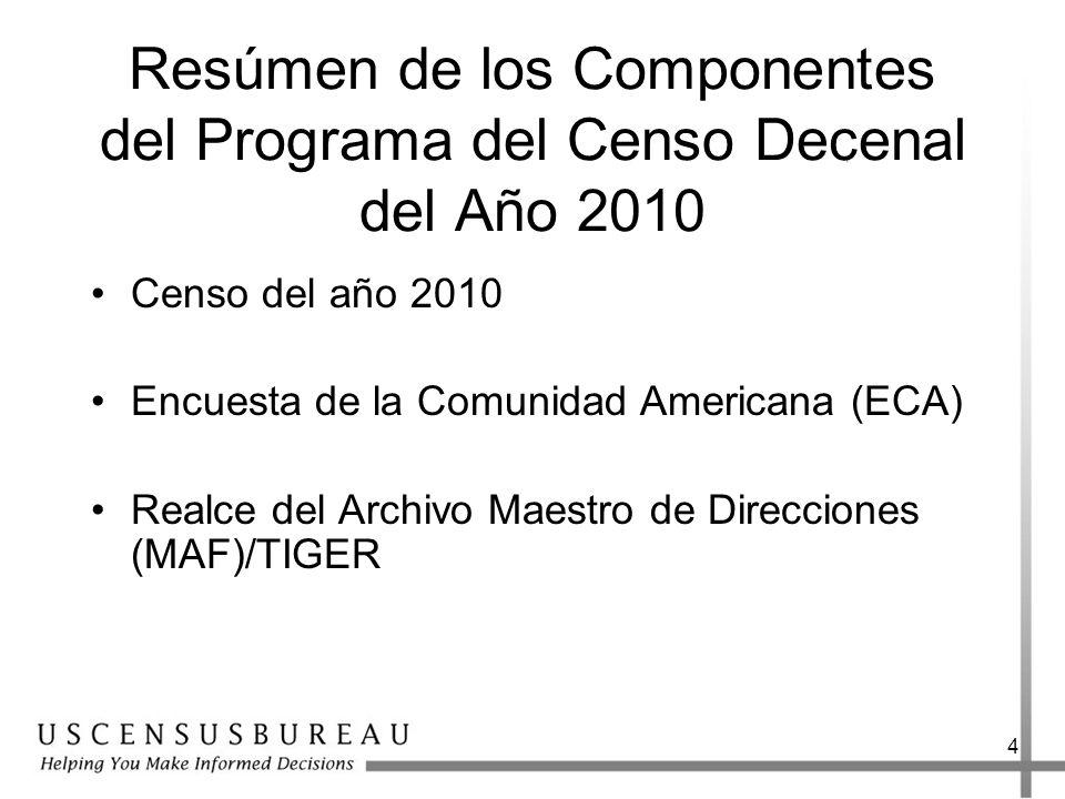 4 Resúmen de los Componentes del Programa del Censo Decenal del Año 2010 Censo del año 2010 Encuesta de la Comunidad Americana (ECA) Realce del Archivo Maestro de Direcciones (MAF)/TIGER