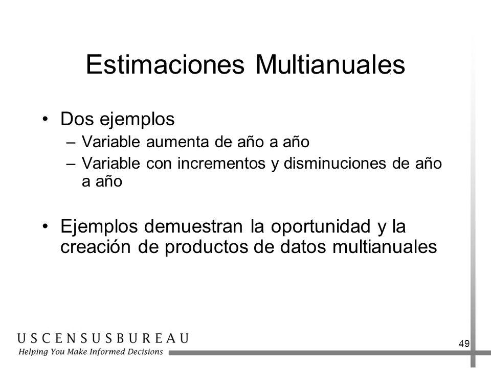 49 Estimaciones Multianuales Dos ejemplos –Variable aumenta de año a año –Variable con incrementos y disminuciones de año a año Ejemplos demuestran la oportunidad y la creación de productos de datos multianuales