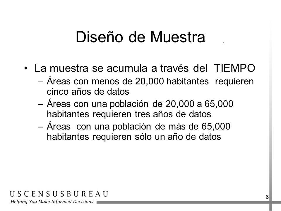 6 Diseño de Muestra La muestra se acumula a través del TIEMPO –Áreas con menos de 20,000 habitantes requieren cinco años de datos –Áreas con una pobla