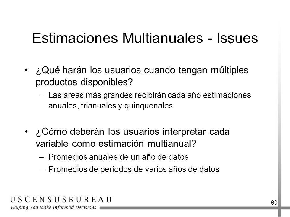 60 Estimaciones Multianuales - Issues ¿Qué harán los usuarios cuando tengan múltiples productos disponibles? –Las áreas más grandes recibirán cada año