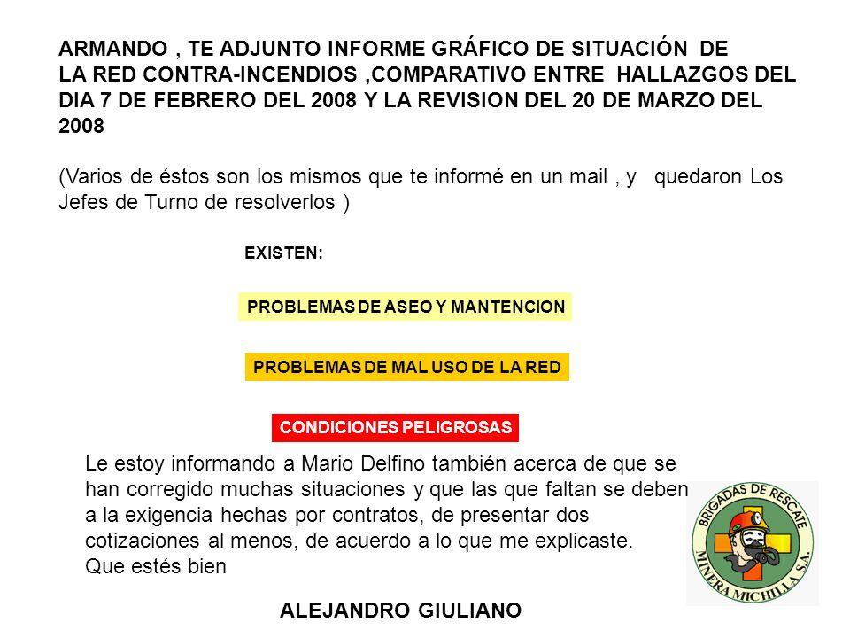 PROBLEMAS DE ASEO Y MANTENCION ALEJANDRO GIULIANO PROBLEMAS DE MAL USO DE LA RED CONDICIONES PELIGROSAS ARMANDO, TE ADJUNTO INFORME GRÁFICO DE SITUACIÓN DE LA RED CONTRA-INCENDIOS,COMPARATIVO ENTRE HALLAZGOS DEL DIA 7 DE FEBRERO DEL 2008 Y LA REVISION DEL 20 DE MARZO DEL 2008 (Varios de éstos son los mismos que te informé en un mail, y quedaron Los Jefes de Turno de resolverlos ) Le estoy informando a Mario Delfino también acerca de que se han corregido muchas situaciones y que las que faltan se deben a la exigencia hechas por contratos, de presentar dos cotizaciones al menos, de acuerdo a lo que me explicaste.