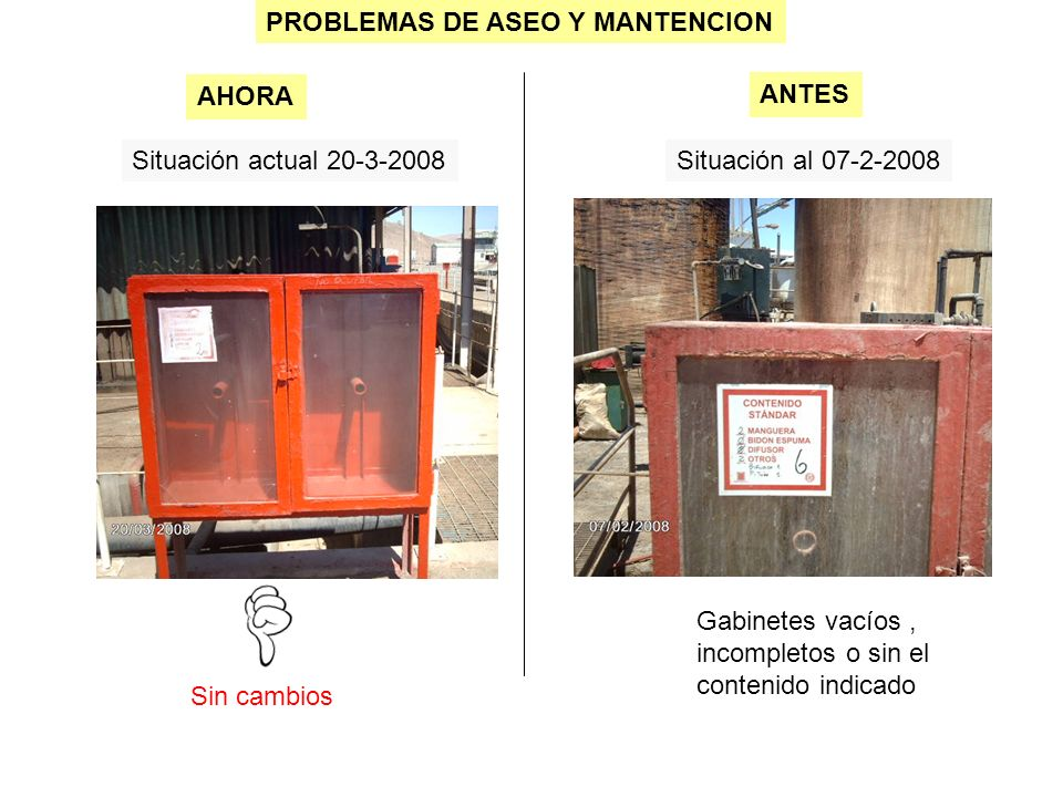 PROBLEMAS DE ASEO Y MANTENCION Situación actual 20-3-2008Situación al 07-2-2008 Sin cambios AHORA ANTES Gabinetes vacíos, incompletos o sin el contenido indicado