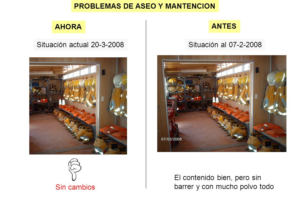 PROBLEMAS DE ASEO Y MANTENCION Situación actual 20-3-2008Situación al 07-2-2008 Sin cambios AHORA ANTES El contenido bien, pero sin barrer y con mucho polvo todo