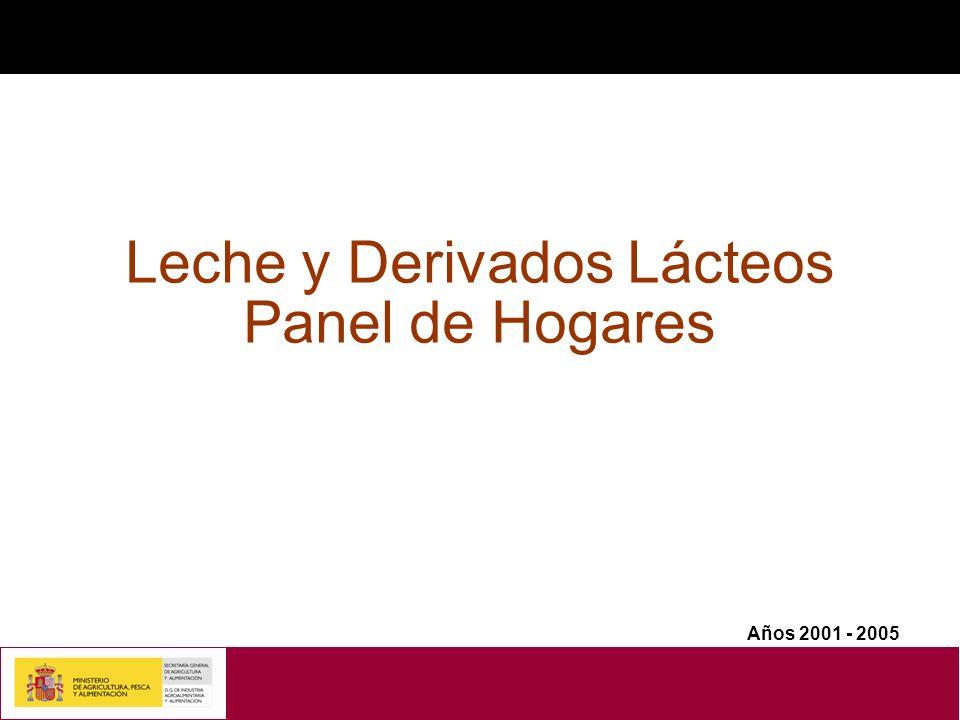 Leche y Derivados Lácteos Panel de Hogares Años 2001 - 2005