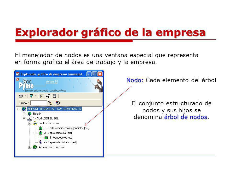 Explorador gráfico de la empresa El manejador de nodos es una ventana especial que representa en forma grafica el área de trabajo y la empresa. Nodo: