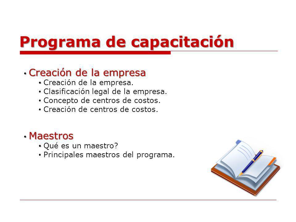 Programa de capacitación Creación de la empresa Creación de la empresa Creación de la empresa. Clasificación legal de la empresa. Concepto de centros