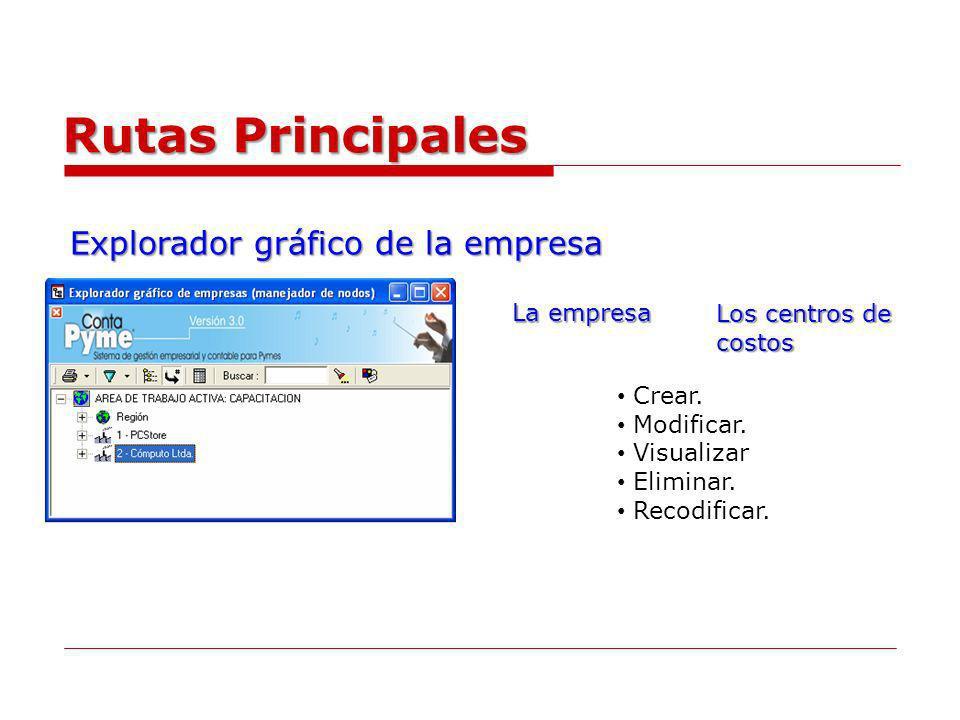 Explorador gráfico de la empresa Rutas Principales Crear. Modificar. Visualizar Eliminar. Recodificar. La empresa Los centros de costos