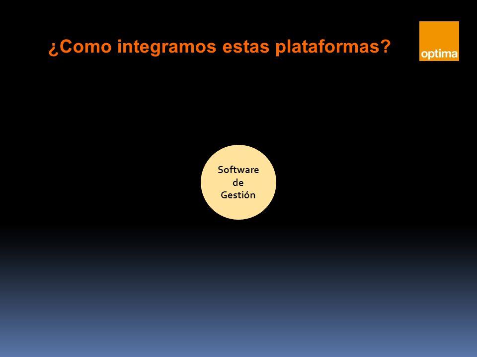 Software de Gestión ¿Como integramos estas plataformas