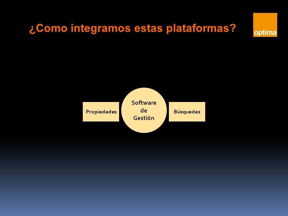 PropiedadesBúsquedas Software de Gestión ¿Como integramos estas plataformas