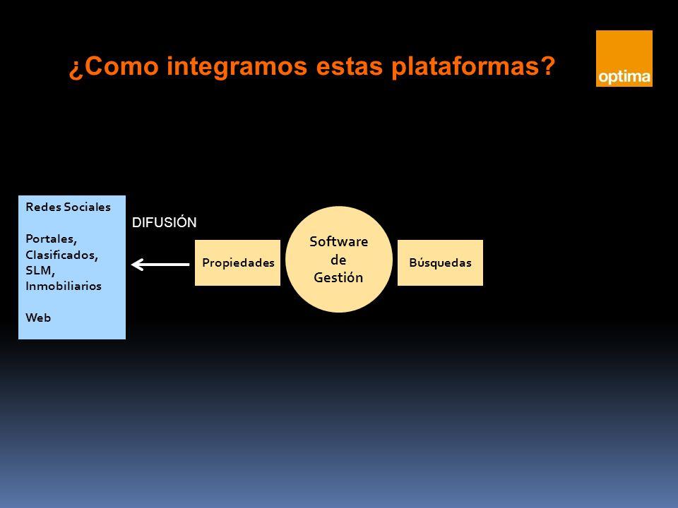 PropiedadesBúsquedas Software de Gestión Redes Sociales Portales, Clasificados, SLM, Inmobiliarios Web DIFUSIÓN ¿Como integramos estas plataformas
