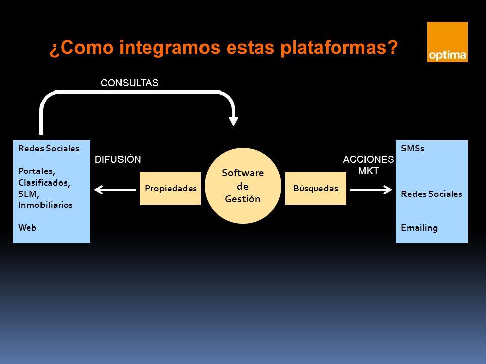 PropiedadesBúsquedas Software de Gestión Redes Sociales Portales, Clasificados, SLM, Inmobiliarios Web SMSs Redes Sociales Emailing DIFUSIÓNACCIONES MKT CONSULTAS ¿Como integramos estas plataformas