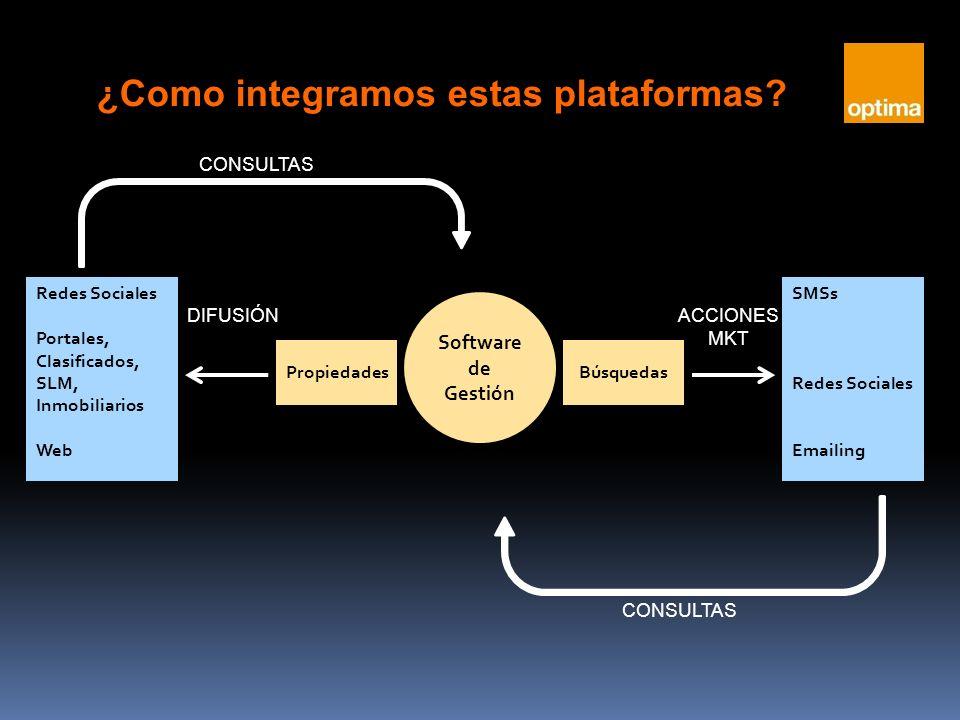 PropiedadesBúsquedas Software de Gestión Redes Sociales Portales, Clasificados, SLM, Inmobiliarios Web SMSs Redes Sociales Emailing CONSULTAS DIFUSIÓNACCIONES MKT CONSULTAS ¿Como integramos estas plataformas