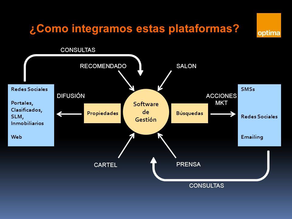 PropiedadesBúsquedas Software de Gestión Redes Sociales Portales, Clasificados, SLM, Inmobiliarios Web SMSs Redes Sociales Emailing CONSULTAS PRENSA SALONRECOMENDADO CARTEL DIFUSIÓNACCIONES MKT CONSULTAS ¿Como integramos estas plataformas