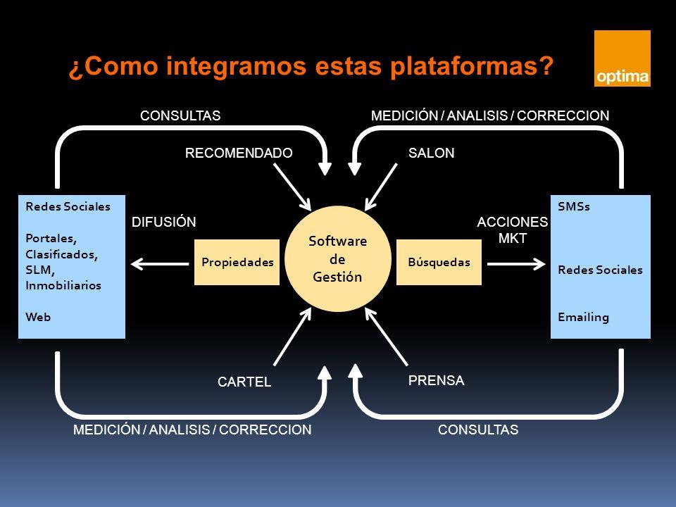 PropiedadesBúsquedas Software de Gestión Redes Sociales Portales, Clasificados, SLM, Inmobiliarios Web SMSs Redes Sociales Emailing CONSULTASMEDICIÓN / ANALISIS / CORRECCION PRENSA SALONRECOMENDADO CARTEL DIFUSIÓNACCIONES MKT MEDICIÓN / ANALISIS / CORRECCIONCONSULTAS ¿Como integramos estas plataformas