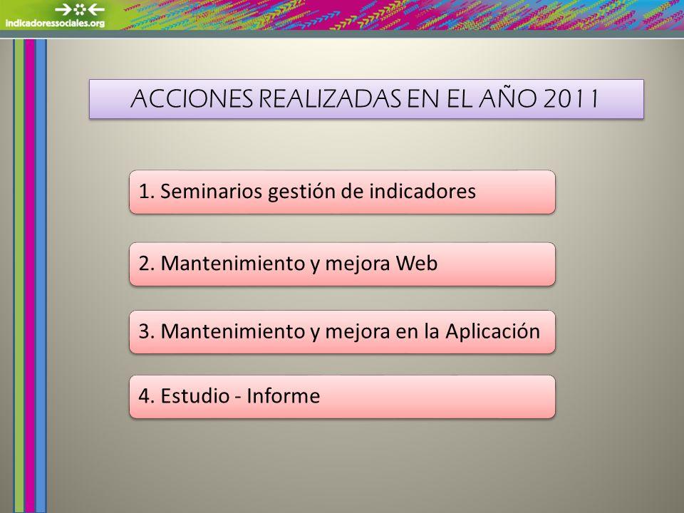 1. Seminarios gestión de indicadores 2. Mantenimiento y mejora Web 3.