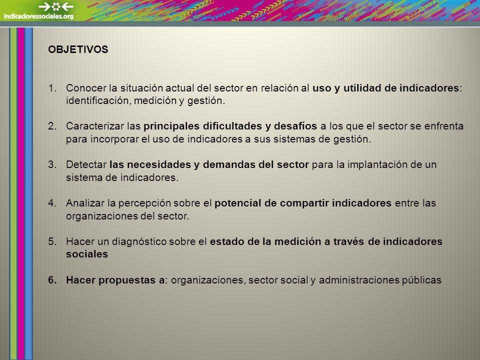 OBJETIVOS 1.Conocer la situación actual del sector en relación al uso y utilidad de indicadores: identificación, medición y gestión.