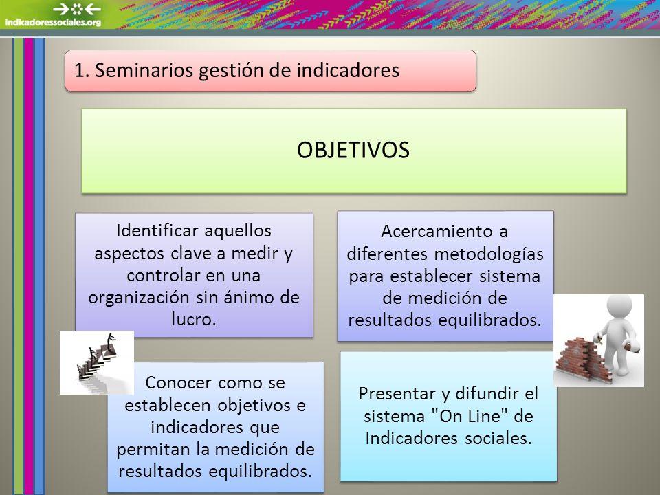 1. Seminarios gestión de indicadores OBJETIVOS Identificar aquellos aspectos clave a medir y controlar en una organización sin ánimo de lucro. Acercam