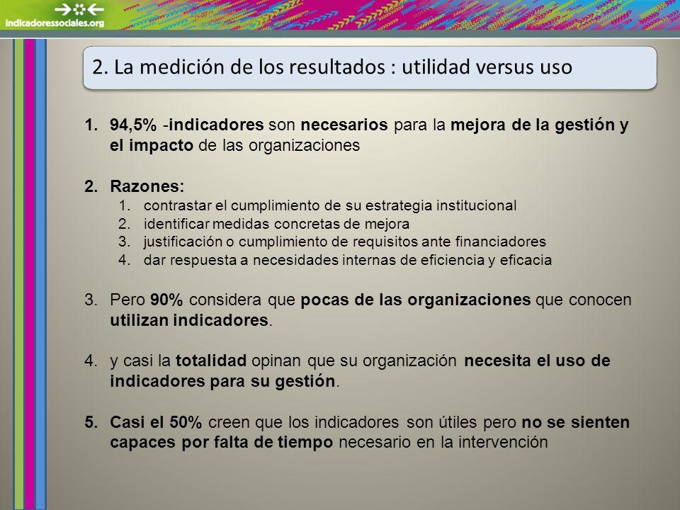 2. La medición de los resultados : utilidad versus uso 1.94,5% -indicadores son necesarios para la mejora de la gestión y el impacto de las organizaci