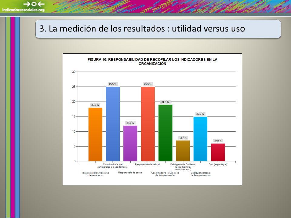 3. La medición de los resultados : utilidad versus uso